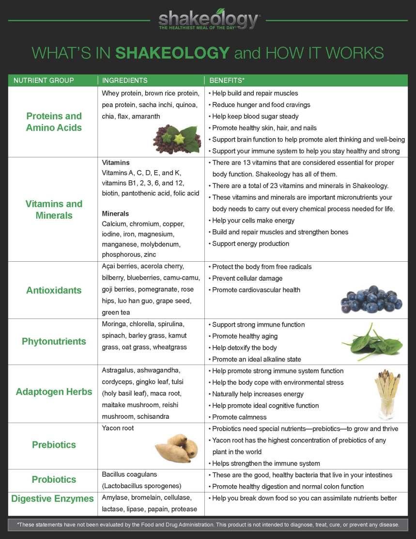 SHK_Ingredient_Chart.pdfH3_)2R4l-R